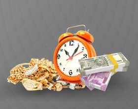 gold loan catholic syrian bank